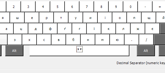 Ukrainain Photetic Keyboard